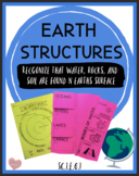 Earth Structure Graphic Organizers
