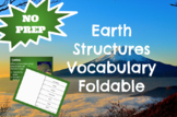 Earth Structures Vocabulary FOLDABLE