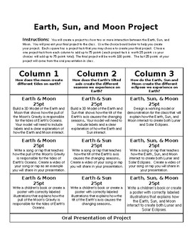 Earth, Sun, And Moon Interactions Choice Board Project