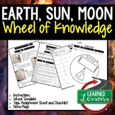 Earth, Sun, Moon Activity, Wheel of Knowledge Interactive Notebook