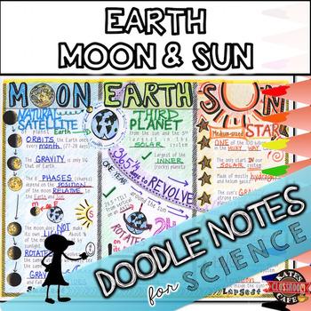 Earth Sun Moon Doodle Notes