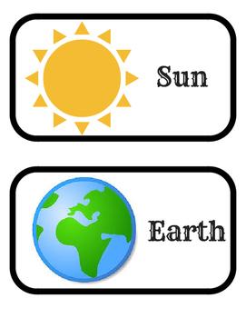 Earth, Sun, Moon Labels