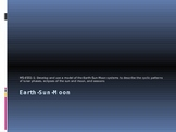 Earth Sun Moon PowerPoint