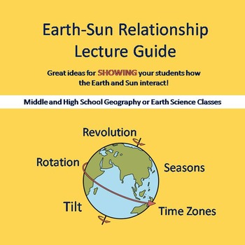 Earth-Sun Relationship Lecture Guide