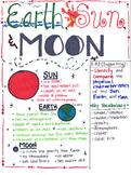 5th Grade Earth, Sun, and Moon