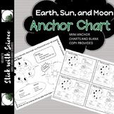 Earth, Sun, and Moon Anchor Chart