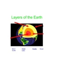 Earth Surface Review