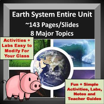 Earth System Complete Unit Bundle -- Weeks of Resources, Activities, Lessons