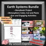 Earth Spheres Lesson + Layers of Earth Story Book Project