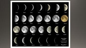 Earth Systems- Moon, Sun, Rotation, Revolution Powerpoint