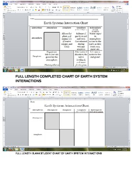 Earth Systems Package (Handout/Graphic Organizer, Foldable, and SMART notebook!)
