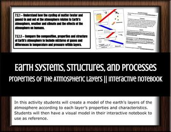 Earth Systems, Structures, and Processes Properties Atmospheric Layers Notebook