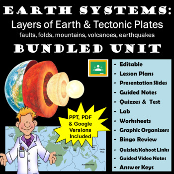 Tectonic plates foldable teaching resources teachers pay teachers earth systems unit layers of the earth and tectonic plates unit fandeluxe Choice Image