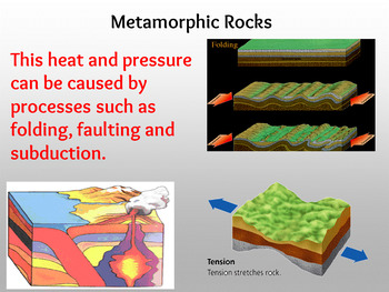 Earth Systems Unit: Rock Cycle and Soil Unit Bundle
