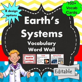 Earth Systems Word Wall Science Vocabulary