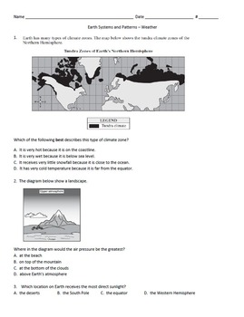 Earth Systems and Patterns ( Water cycle and weather unit) Bundle