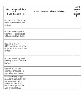 Earth Systems and Patterns Learning Goals (5th Grade Science FCAT Big Idea 7)