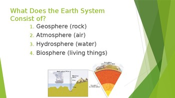 Earth Systems and Resources PowerPoint