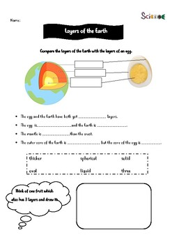 Earth and Egg Experiment