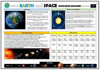 Earth and Space Knowledge Organizer!