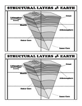 Earth and Space Mega Bundle #1