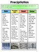 Earth and Space Science Digital Interactive Notebook - Google Drive Resource
