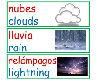 Earth and Space Science Vocabulary cards for Dual Language