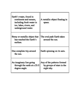 Earth and Space Vocabulary Cards