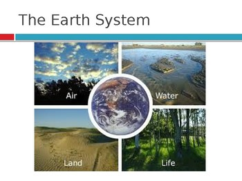 Earth as a System and Landforms