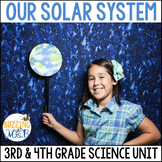 Solar System and Planets Activities