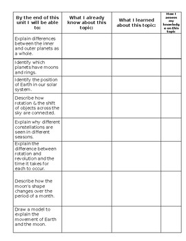 Earth in Space and Time Learning Goals (5th Grade Science FCAT FSA Big Idea 5)