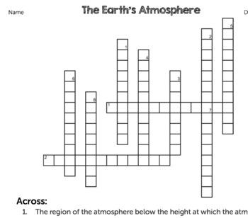Earth's Atmosphere Hyper Doc