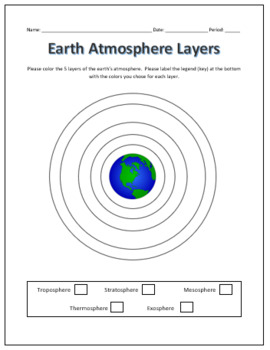 earth 39 s atmosphere layers coloring labeling worksheet science tpt. Black Bedroom Furniture Sets. Home Design Ideas