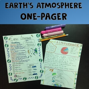 Earth's Atmosphere One-Pager Activity
