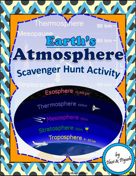 Earth's Atmosphere Scavenger Hunt