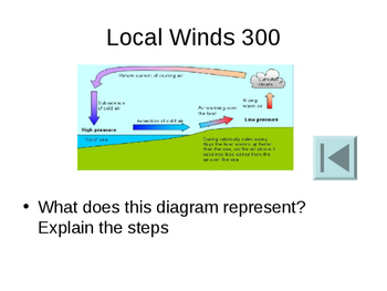 Earth's Atmosphere Winds and Clouds Jeopardy Review Game