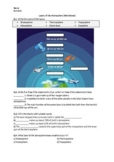 Layers of the Atmosphere - Worksheet | Distance Learning