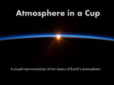 Earth's Atmosphere in a Cup