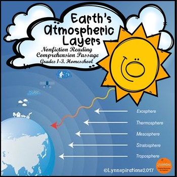 Earth's Atmospheric Layers Reading Comprehension
