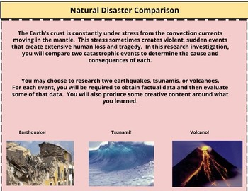 Earth's Crust Natural Disaster Research Project