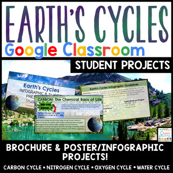 Earth's Cycles Google Classroom Student Projects