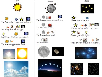Earth's Cycles & Planets Units Modified with Visuals