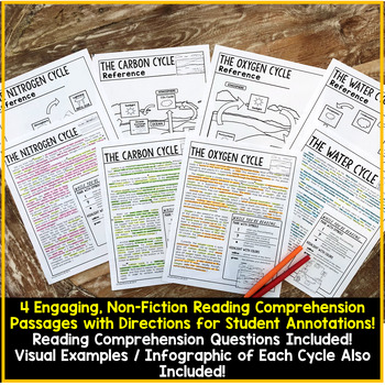 Earth S Cycles Reading Passages Questions Annotations