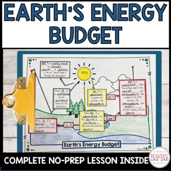 Earth's Energy Budget and Greenhouse Effect