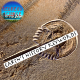 Earth's History Keywords with Word Wall Cutouts (with & wi