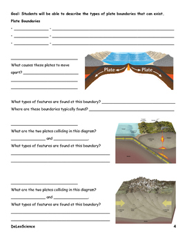 Earth's Interior Notes Packet