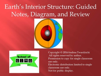 Earth's Interior Structure: Guided Notes, Diagram, and Review