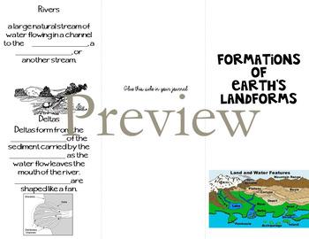 Earth's Landforms Foldable