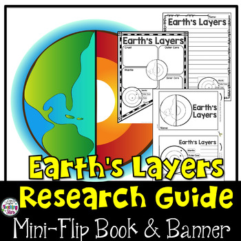 Earth's Layers Research Flip-Book