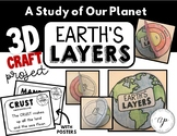 Earth's Layers 3D Craft Project